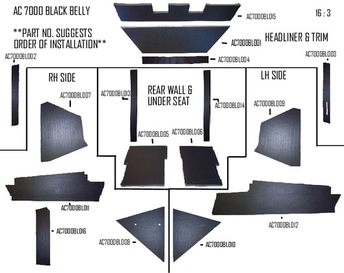 AC 7000 BLACK BELLY KIT