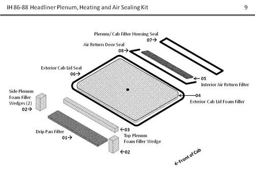 IH 86-88  HEADLINER  PLENUM HEATING & AIR  SEALING KIT