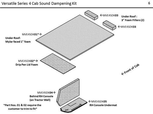 VERSATILE SERIES 4 SOUND DAMPENING KIT