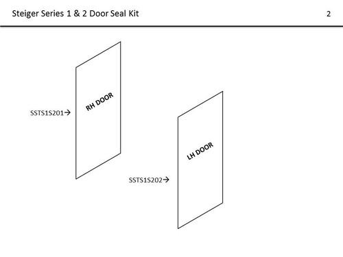 STEIGER DOOR SEAL KIT (SERIES 1/2)