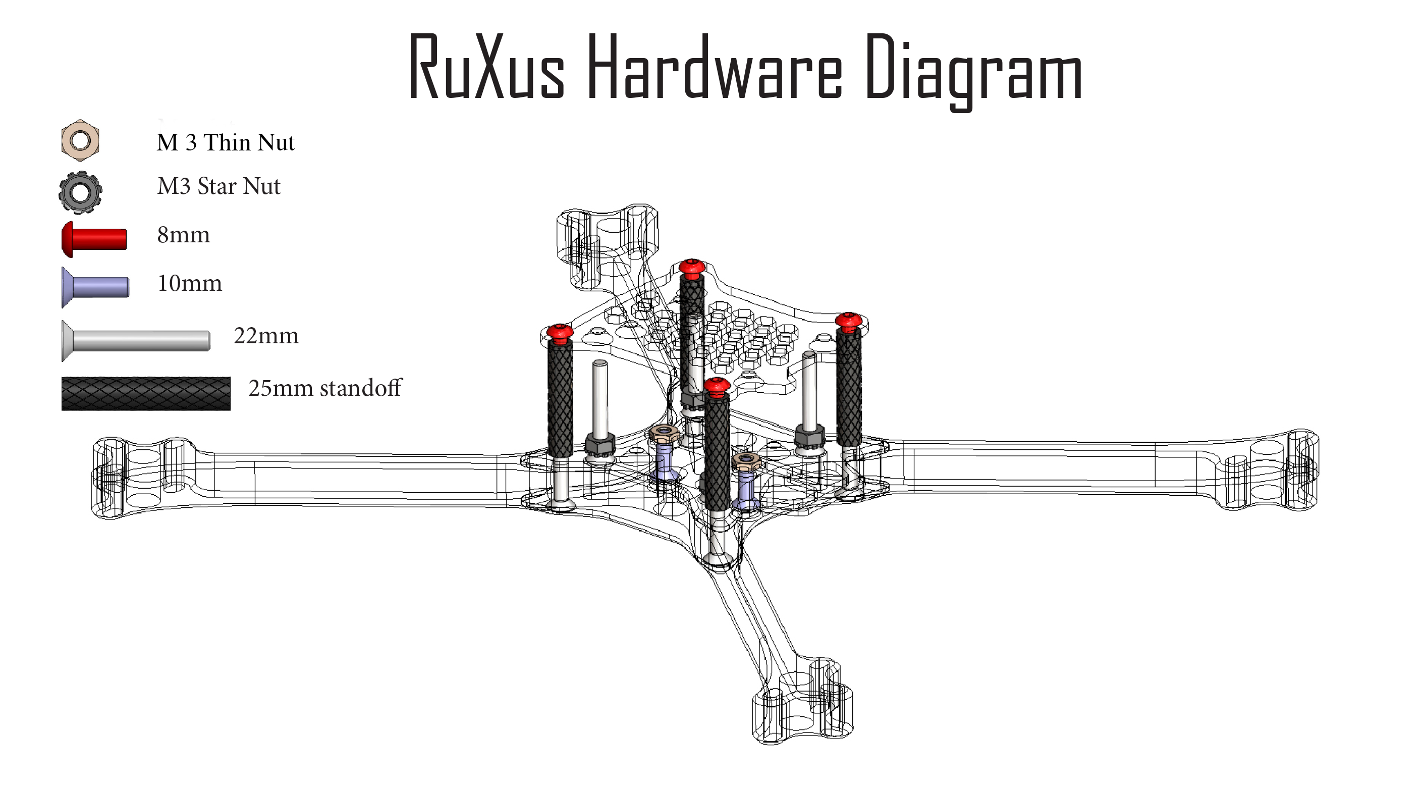 ruxus-hardware-diagram.png