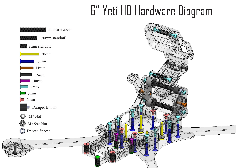 yeti-hd-6in-hardware-diagram.jpg