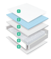 Mlily Fusion Ortho Hybrid Mattress construction
