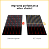 REC REC365A, PV Module, 365W, 120 Cell, Mono/Black Frame, 1000VDC-REC365A