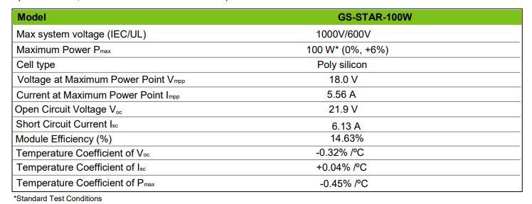 grape-solar-100w-panel-spec-2.jpg