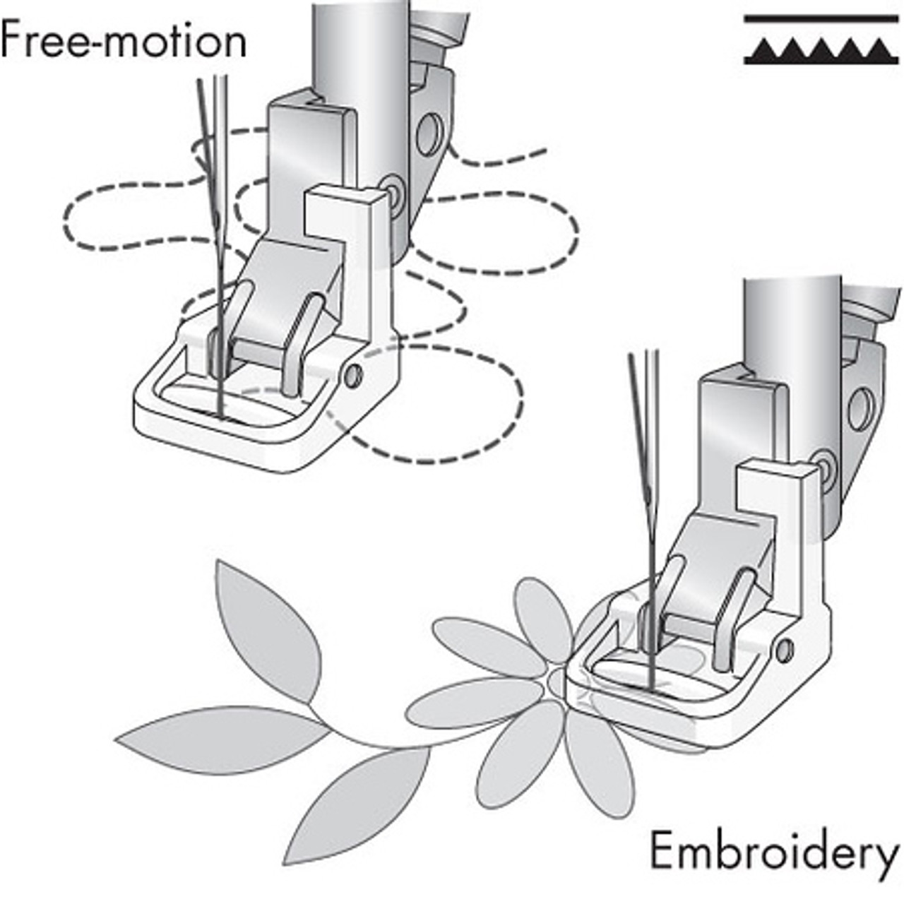 Embroidery/Sensormatic Free-motion Foot  J Series