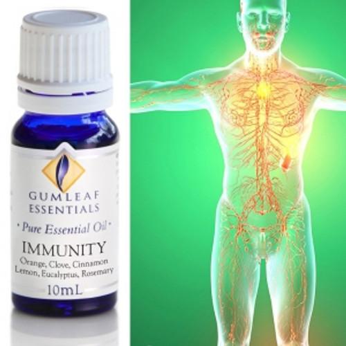 Immunity essential oils blend