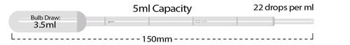 MTC Bio P4111-11 5 mL Disposable, Individually Wrapped Transfer Pipettes
