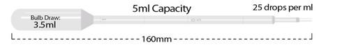 MTC Bio P4113-14 5 mL Graduated Disposable Transfer Pipettes, 20/pk