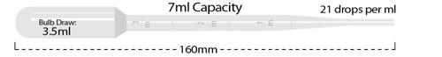MTC Bio P4114-14 7.0 mL Graduated Disposable Transfer Pipettes, 20/pk