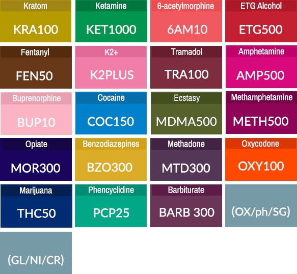 19 panel drug test cup