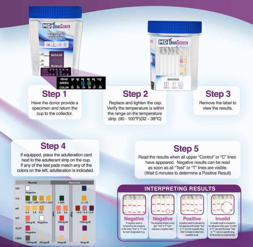 10 panel Drug Test Cup Procedure
