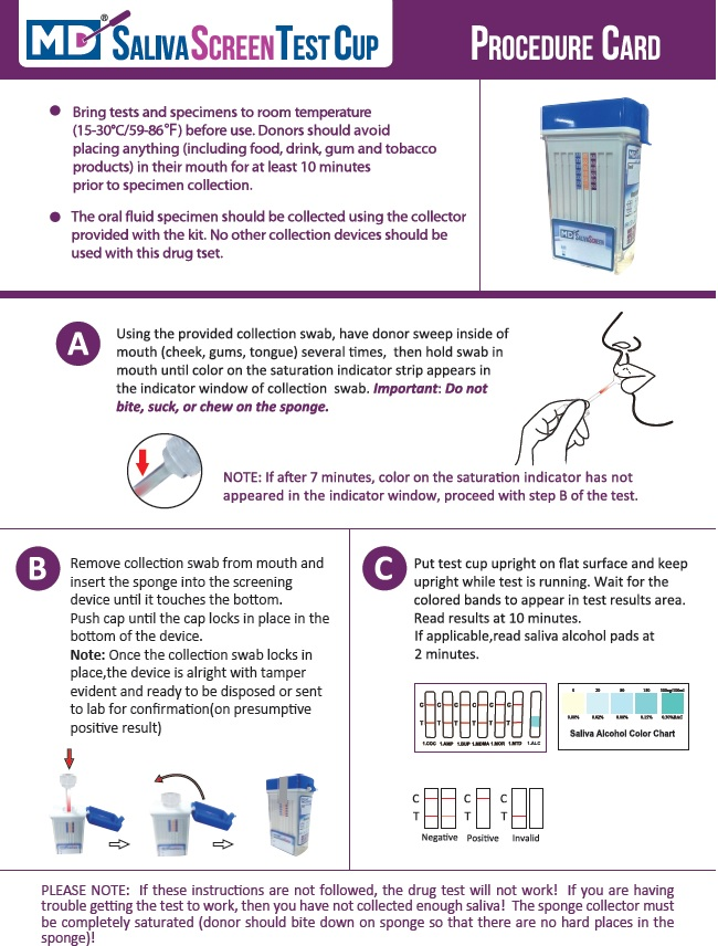 Saliva Drug Test Procedure Card