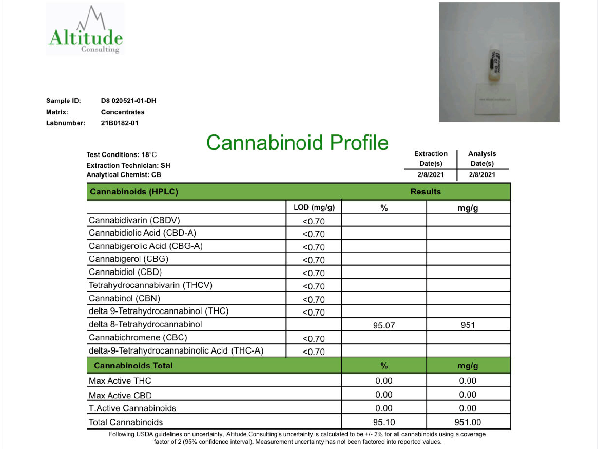 terp-8-gummies-coa-lab-results-feb-2021.png