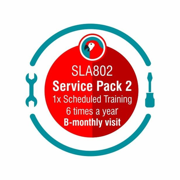 6 Month Interactive Training SLA