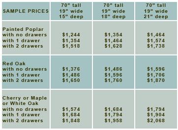 sample-prices-linen-tower-4-12-2021.jpg