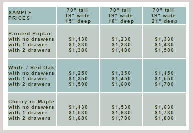 sample-prices-linen-tower-6-25-2019.jpg
