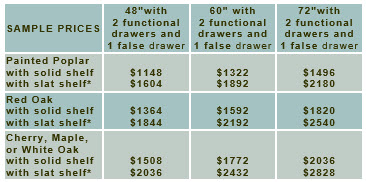 sample-prices-open-style-1-sink-3-drawers-v2.jpg