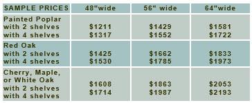 sample-prices-open-style-2-doors-2or4-shelves-v2.jpg
