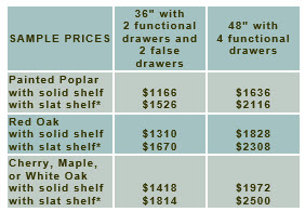 sample-prices-open-style-double-apron-v2.jpg