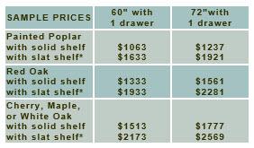 sample-prices-open-style-double-sinks-1-drawer-v2.jpg