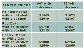 sample-prices-open-style-double-sinks-3-drawers-v2.jpg