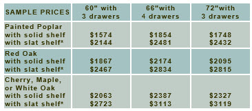 sample-prices-open-style-double-sinks-stack-of-drawers-v2.jpg
