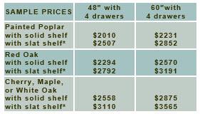 sample-prices-open-style-farmhouse-v2.jpg
