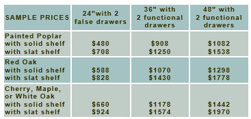 sample-prices-open-style-single-sink-2-drawers-v2.jpg
