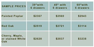 sample-prices-shaker-1-door-6-drawers-v2.jpg