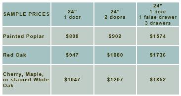 sample-prices-shaker-1-door-v2.jpg