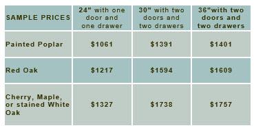 sample-prices-shaker-2-doors-2-drawers-under-v2.jpg