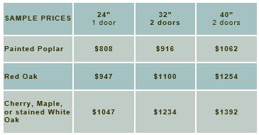 sample-prices-shaker-2-doors-2-v2.jpg