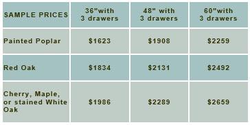 sample-prices-shaker-2-doors-3-drawers-v2.jpg