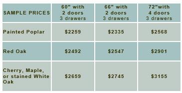 sample-prices-shaker-double-sink-v2.jpg