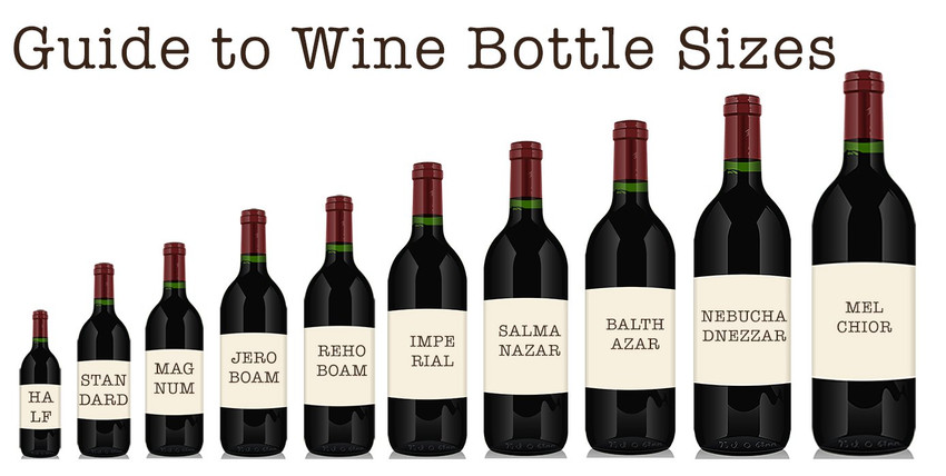 Wine Bottle Facts for Wine Enthusiasts from ILoveWine.com