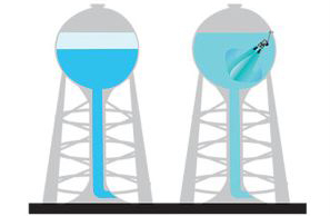 De-icers protect water towers