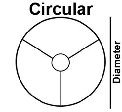 circular-labelled-250px.png