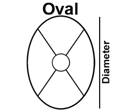 oval-labelled-250px.png