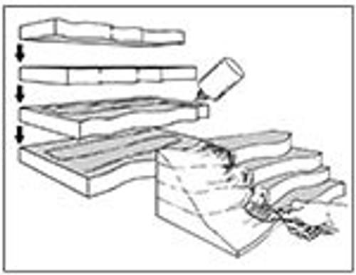 """Woodland Scenics ST1425 2"""" Foam Sheet"""