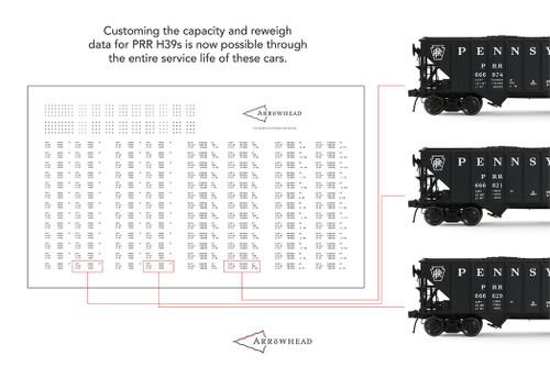 Arrowhead Models HO 8500 Pennsylvania/Penn Central/Conrail H39 Capacity Data Decal Sheet