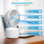 Table Fan Misting Cooling Wind Gust USB Rechargeable