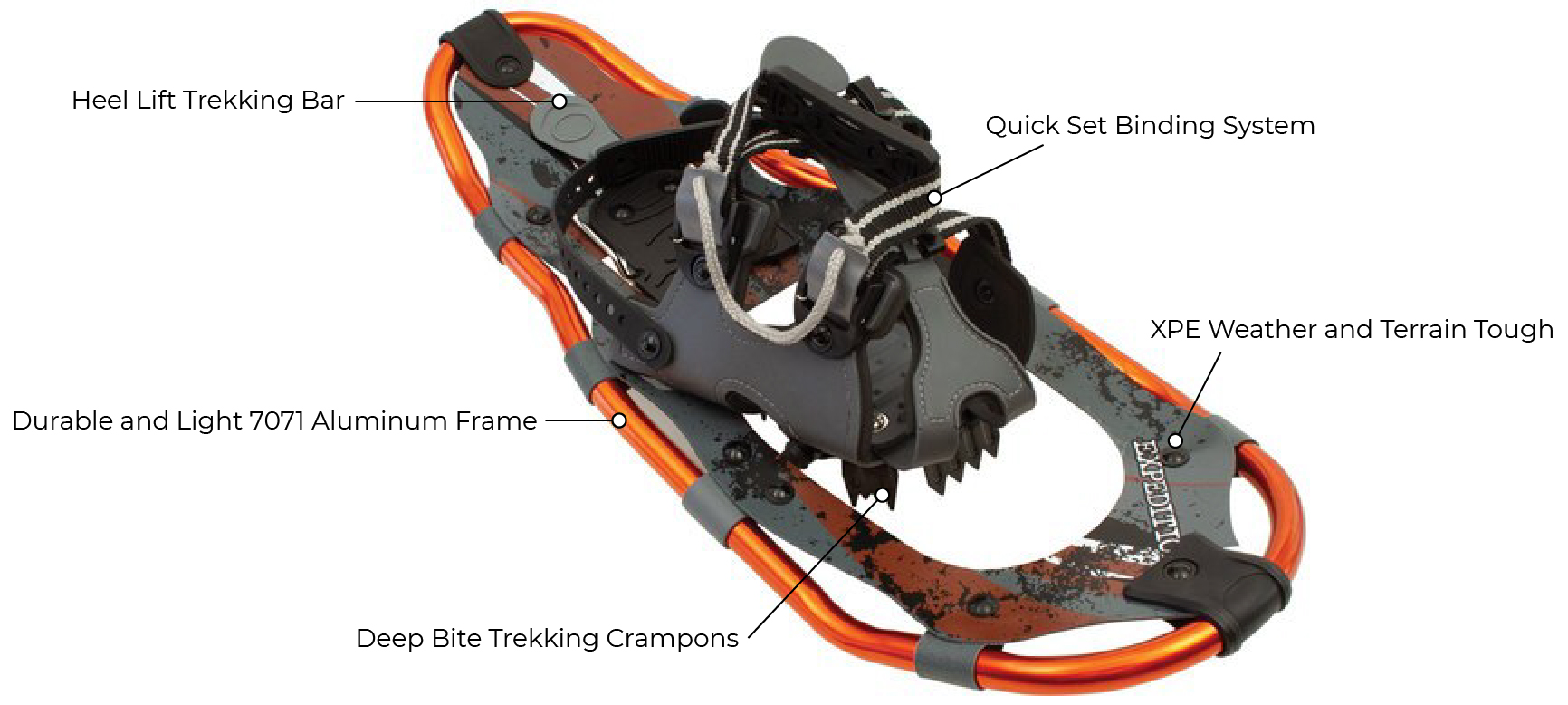 snowshoe features
