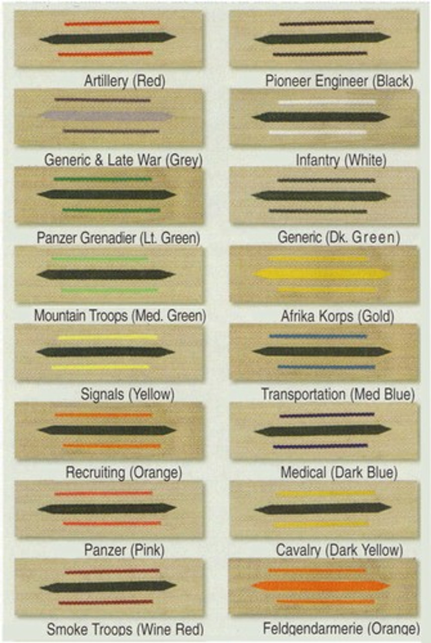 Enlisted Collar Tabs (Litzen)