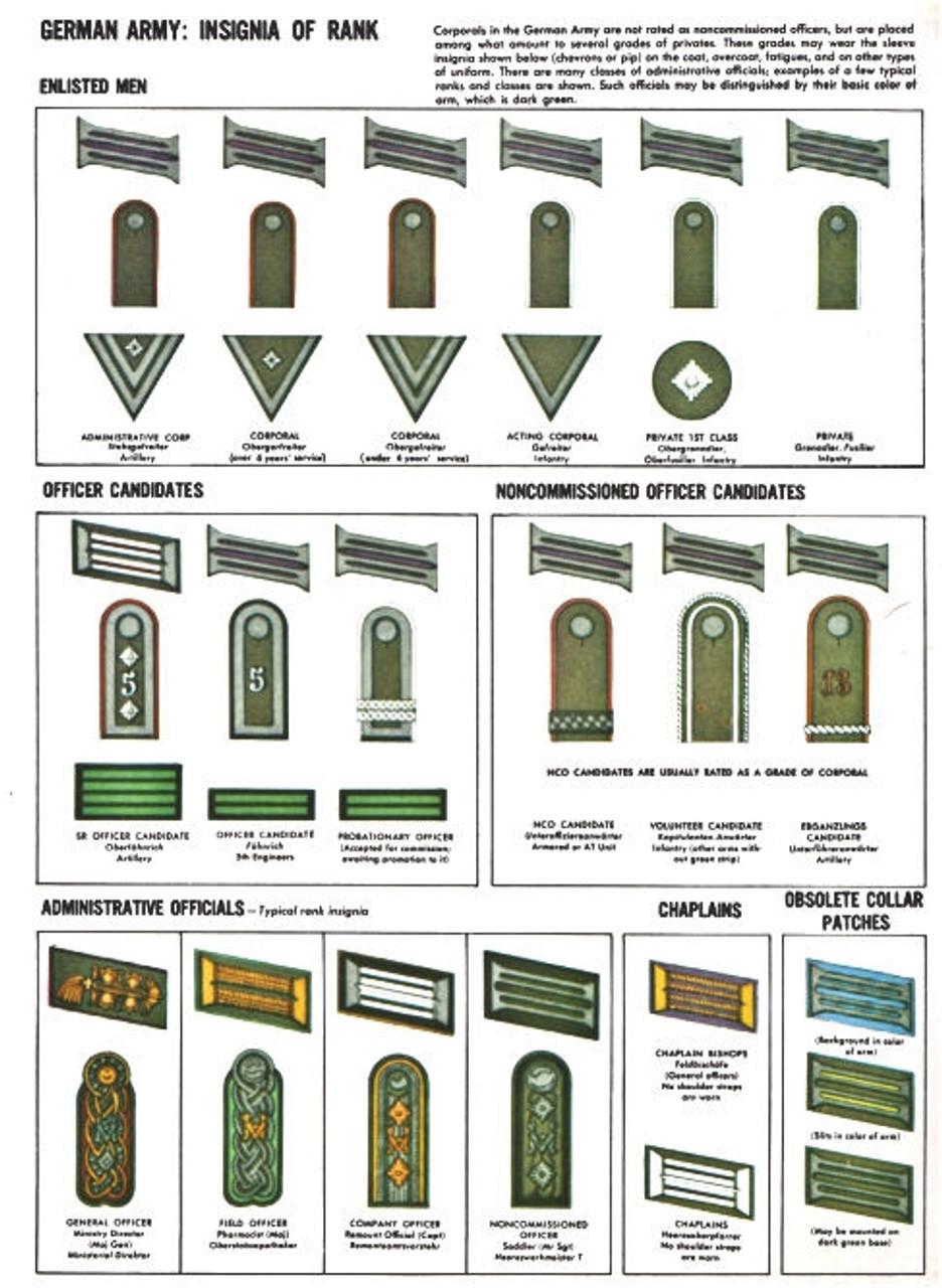 WH Panzer Enlisted Shoulder Boards on Black wool