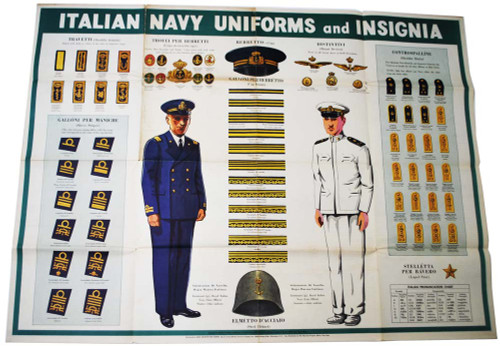 WWII US Armed Forces ID Poster Of The Italian Navy