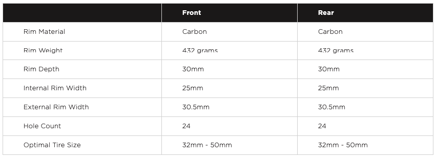 hed-eroica-carbon-wheel-specs.png