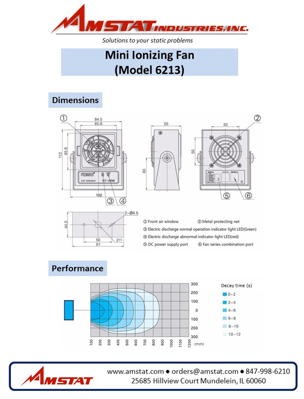 High Frequency Ionizing Fan