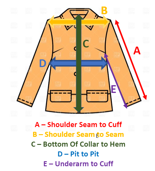 Measurement Guide Live for Tweed