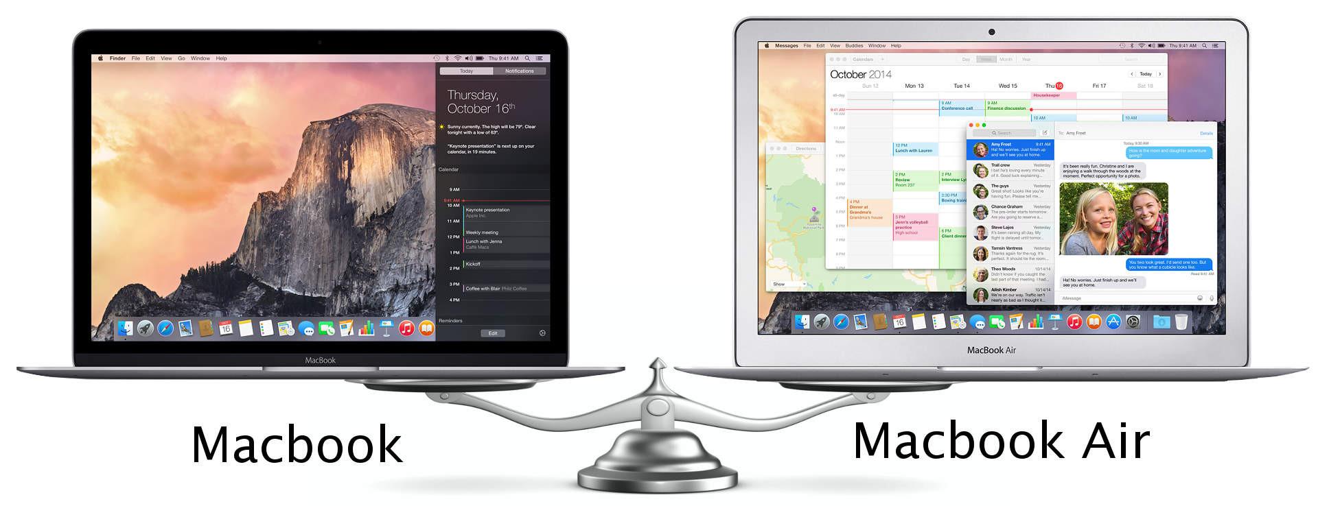 Choosing between the Early 2015 Macbook and Early 2015 Macbook Air